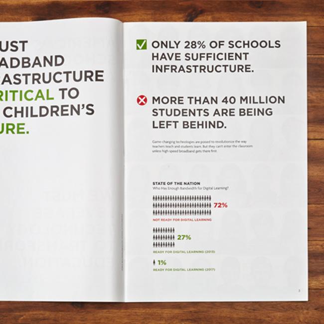EDUCATIONSUPERHIGHWAY – Multi-platform brand campaign